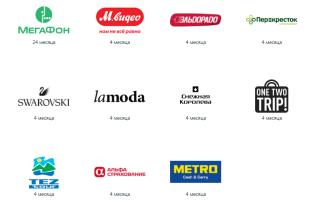 Карта рассрочки вместо денег Альфа-Банка: условия, магазины-партнеры, оформление