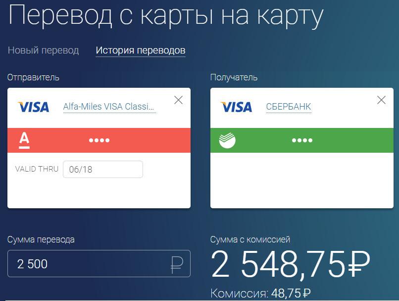 Быстрые займы на карту без проверки кредитной истории онлайн и без звонков